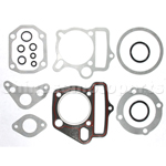 Gasket Set for LIFAN 125cc Dirt Bike