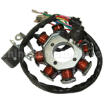 8-Coil Magneto Stator for CG 125cc-250cc ATV, Dirt Bike & Go Kart